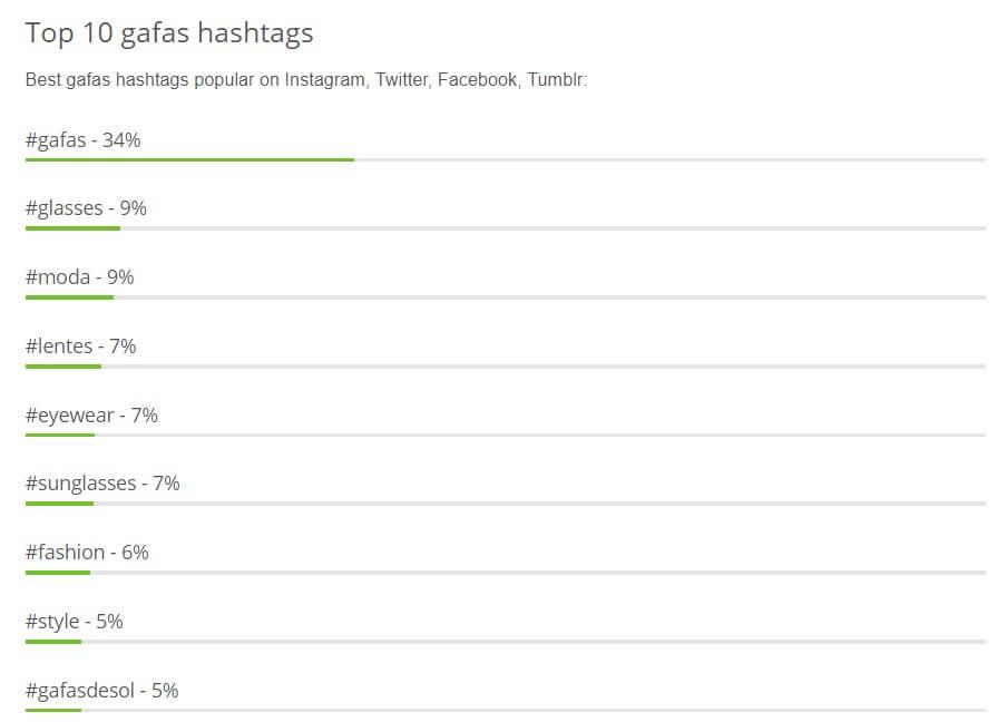 10 de HASHTAGS para conocer las tendencias en #gafas