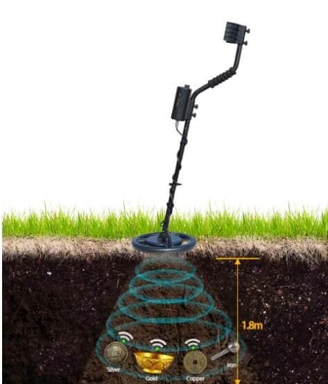 Detector de Metales subterráneo