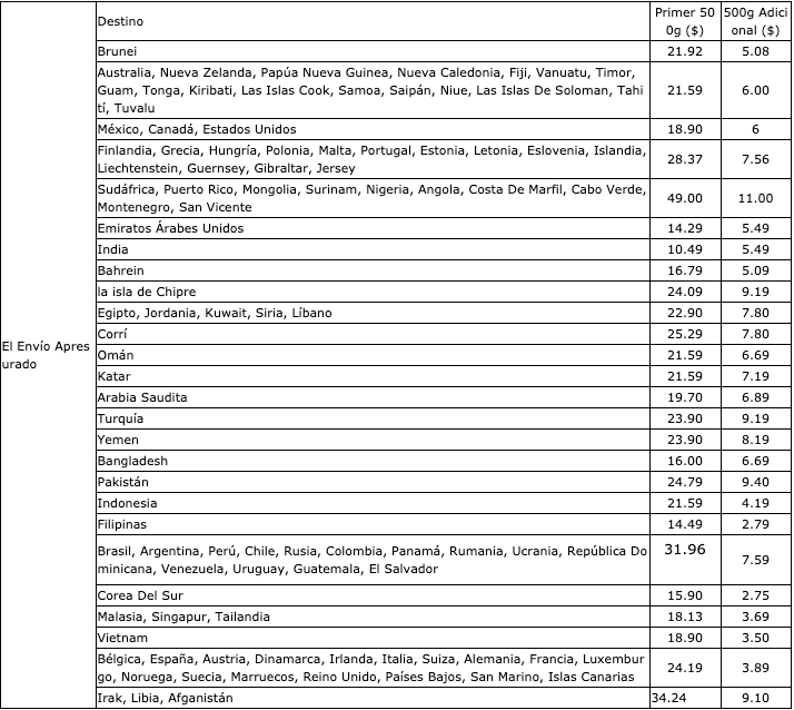 Express: 3-5 días laborables para el envío en todo el mundo, aquí es precio final