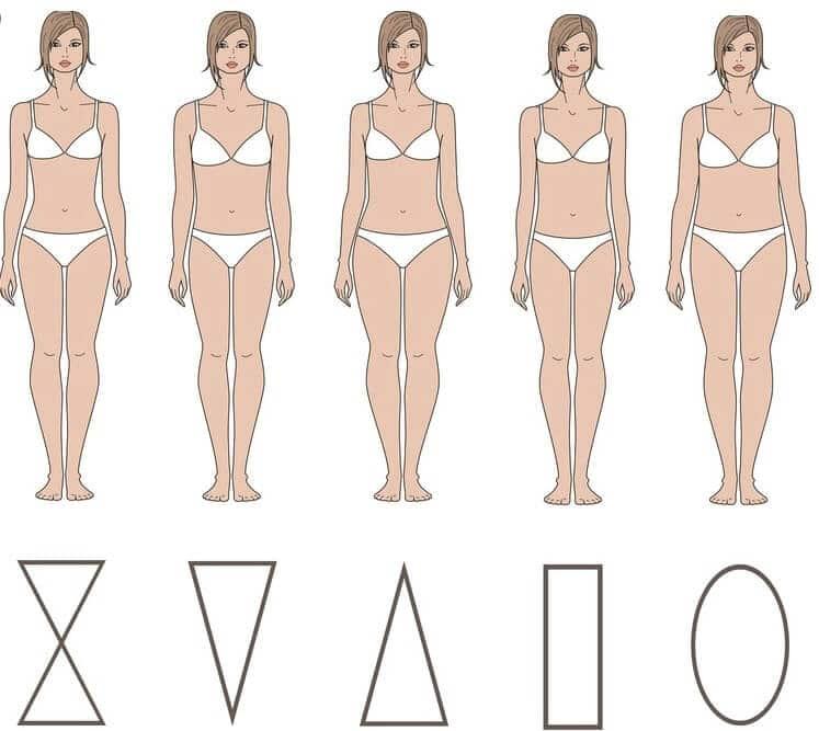 Las 5 formas de cuerpo más habituales